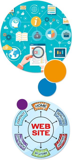 Hoi Ondernemer voor training 'Wat kan beter aan mijn website?'