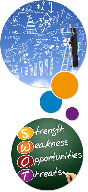 hoi_ondernemer_marketingplan